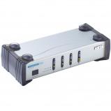 Afbeelding van 4 Poorts DVI Schakelaar met Audio Aten