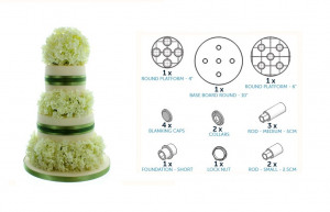 Afbeelding van CakeFrame Bruilofttaartstandaard 3 Niveaus