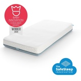 Afbeelding vanAeroSleep Evolution Premium matras + matrasbeschermer 120 x 60 Beddengoed