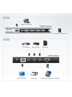 Thumbnail of 4 poorts HDMI Switch 3D met afstandsbediening